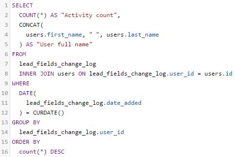 SQL Access