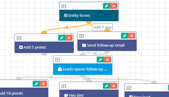 Getting started on workflow setup