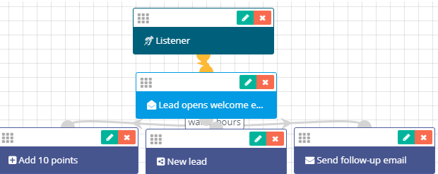 Using listeners for specific events